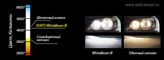 Koito White Beam 3 4200k